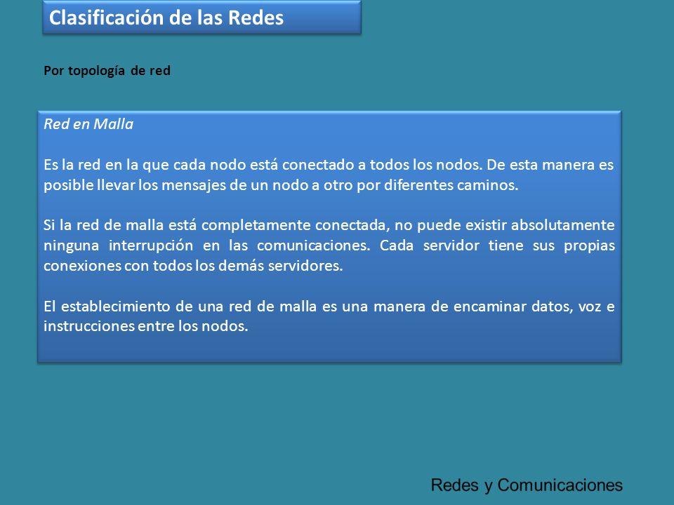 Clasificación de las Redes Red en Malla Es la red en la que cada nodo está conectado a todos los nodos. De esta manera es posible llevar los mensajes
