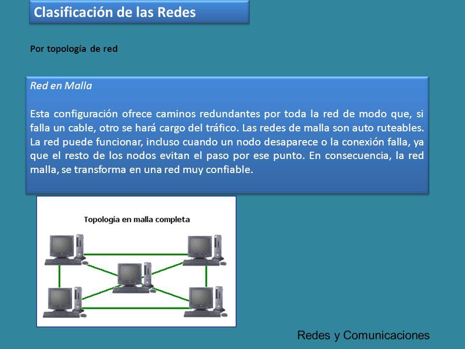 Clasificación de las Redes Red en Malla Esta configuración ofrece caminos redundantes por toda la red de modo que, si falla un cable, otro se hará car