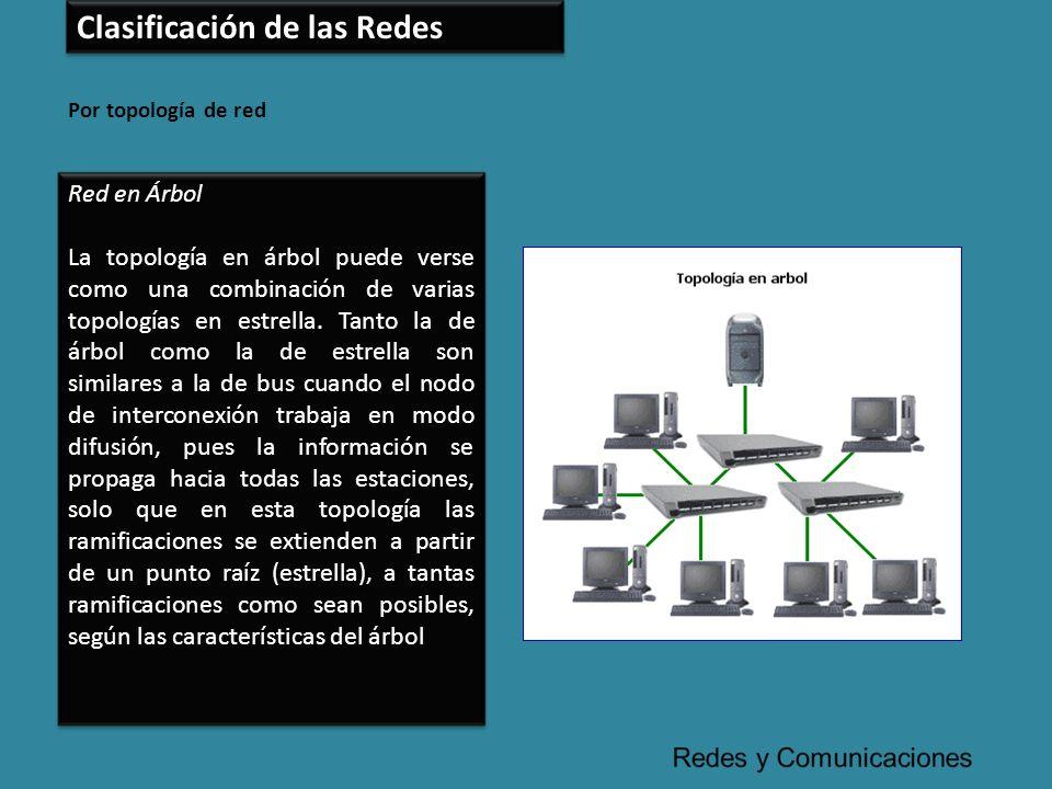 Clasificación de las Redes Red en Árbol La topología en árbol puede verse como una combinación de varias topologías en estrella. Tanto la de árbol com