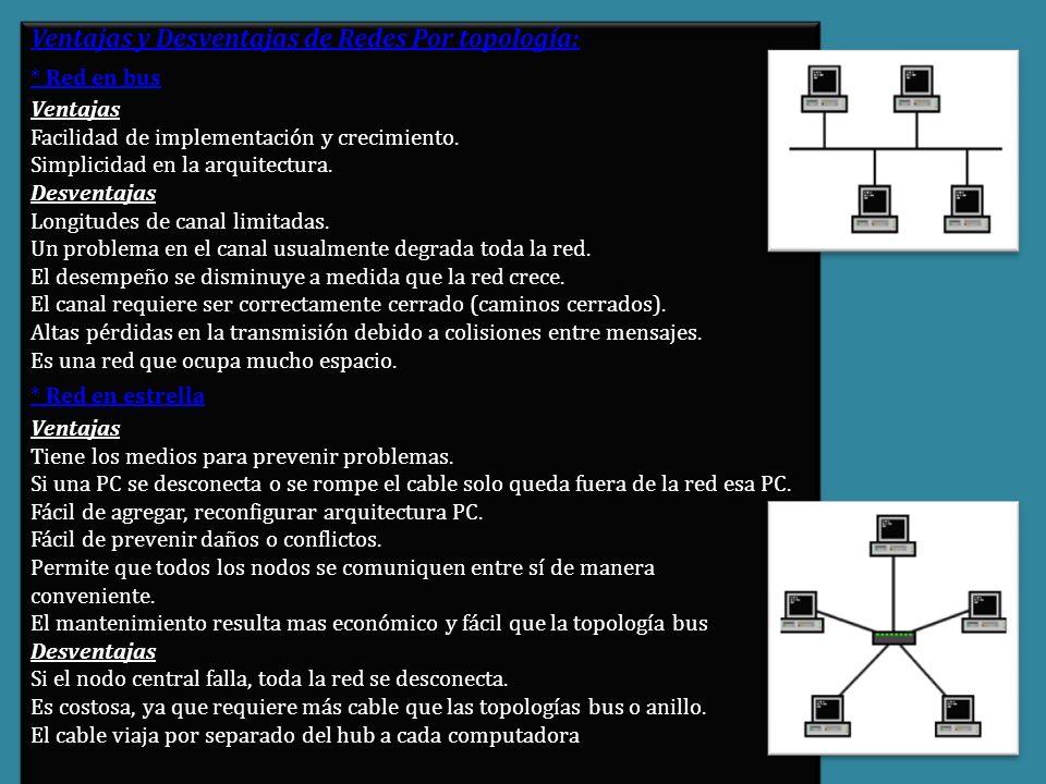 Ventajas y Desventajas de Redes Por topología: * Red en bus Ventajas Facilidad de implementación y crecimiento. Simplicidad en la arquitectura. Desven