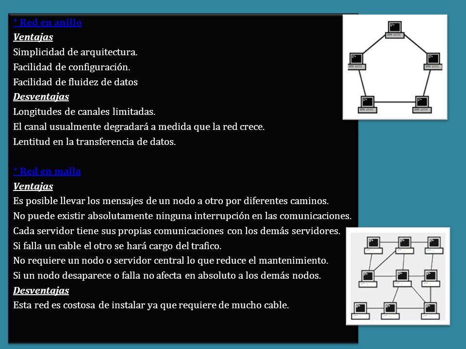 * Red en anillo Ventajas Simplicidad de arquitectura. Facilidad de configuración. Facilidad de fluidez de datos Desventajas Longitudes de canales limi