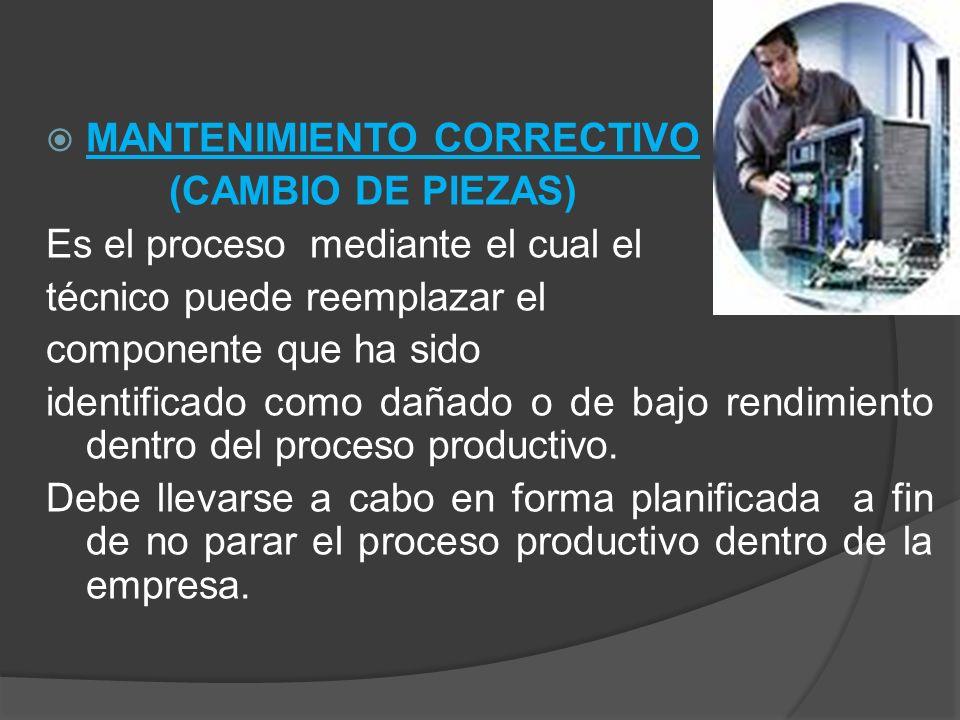 MANTENIMIENTO CORRECTIVO (CAMBIO DE PIEZAS) Es el proceso mediante el cual el técnico puede reemplazar el componente que ha sido identificado como dañ