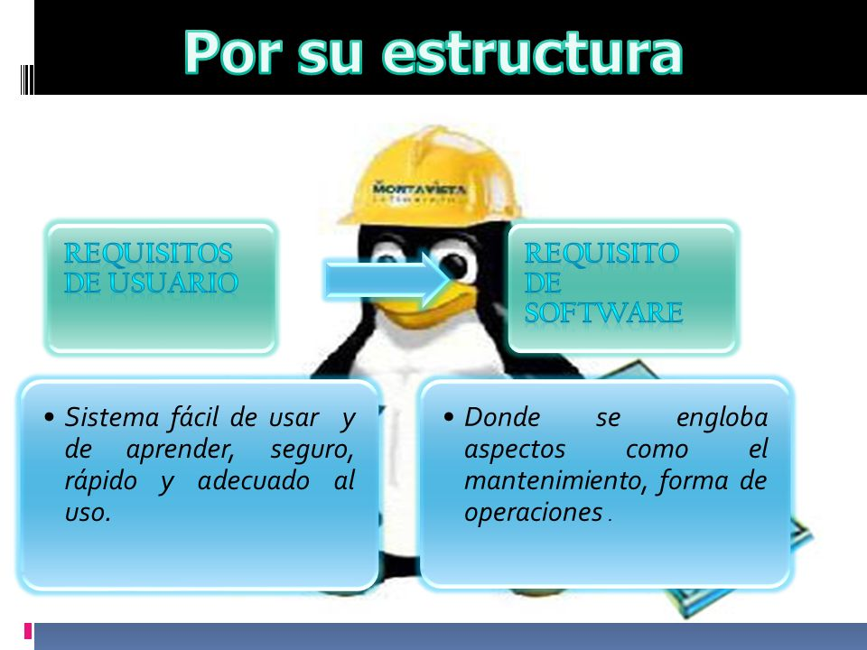 Sistema fácil de usar y de aprender, seguro, rápido y adecuado al uso. Donde se engloba aspectos como el mantenimiento, forma de operaciones.