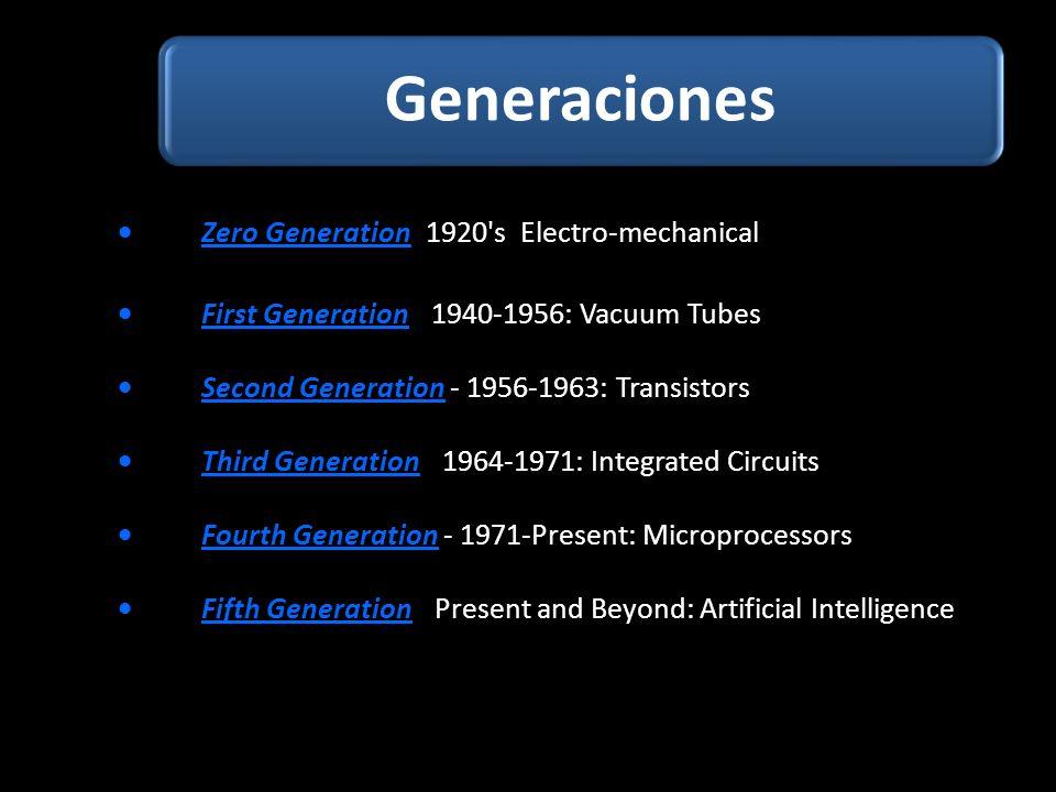MICROPROCESSOR (fourth generation) Name date Transistors Microns Clock speed Data bits MIPS 8080 1974 6000 6 2MHz 8 bit 0.64 (first home computers) 8088 1979 29000 3 5MHz 16 bit 0.33 (first IBM PC) 80286 1982 134000 1.5 6MHz 16 bit 1 (12 MHz AT version) 80386 1985 275000 1.5 16MHZ 32 bit 5 (eventually 33MHz) 80486 1989 1200000 1.0 25MHz 32 bit 20 (eventually 50MHz) Pentium 1993 3100000 0.8 60MHz 32 bit 100 (eventually 200MHz) Pentium II 1997 7500000 0.35 233MHz 32 bit 400 (eventually 450MHz) Pentium III 1999 9500000 0.25 450MHz 32 bit 1000 ?