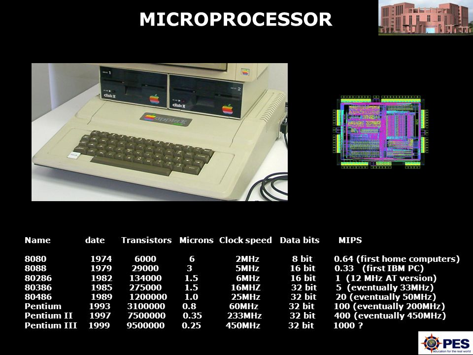 MICROPROCESSOR (fourth generation) Name date Transistors Microns Clock speed Data bits MIPS 8080 1974 6000 6 2MHz 8 bit 0.64 (first home computers) 80