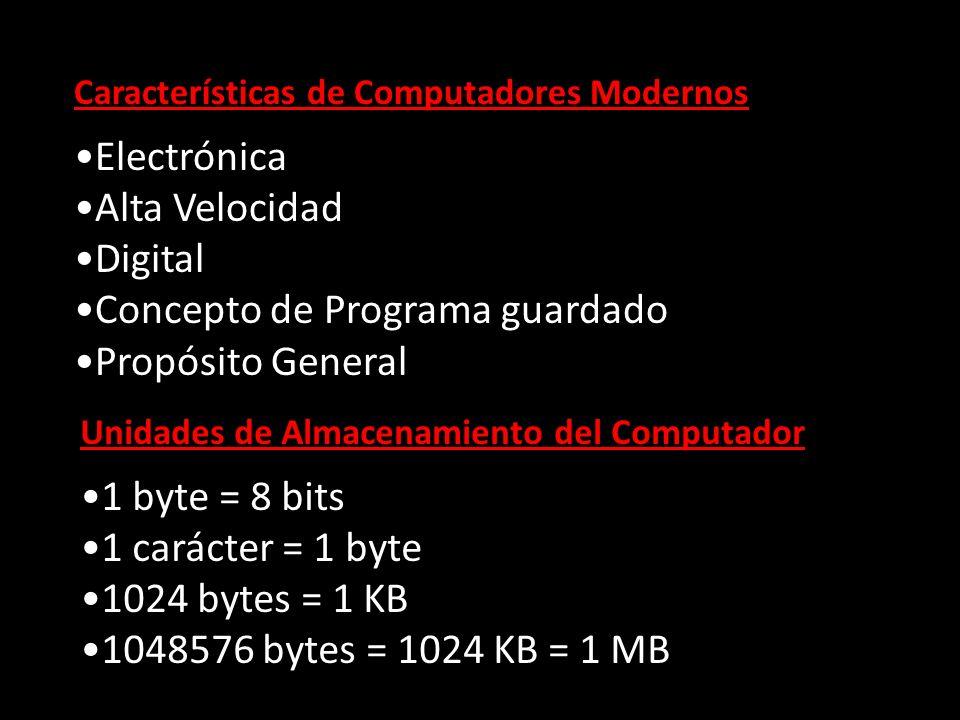 Unidades de Almacenamiento del Computador 1 byte = 8 bits 1 carácter = 1 byte 1024 bytes = 1 KB 1048576 bytes = 1024 KB = 1 MB Características de Comp