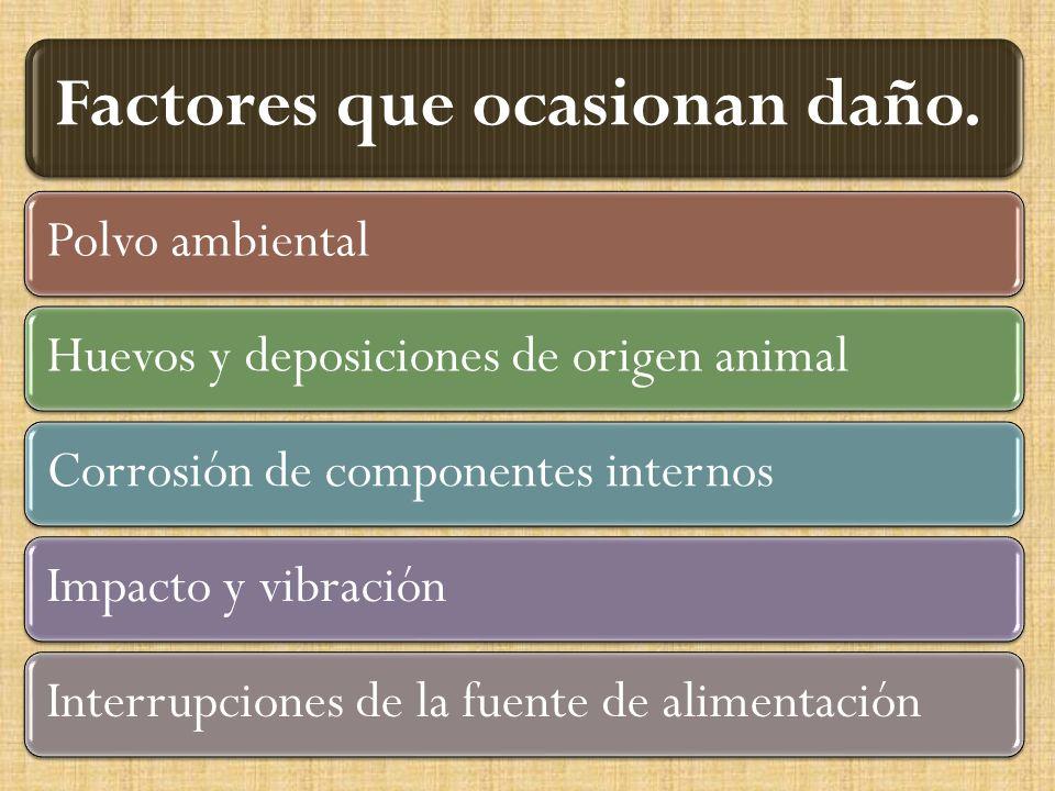 Polvo ambientalHuevos y deposiciones de origen animalCorrosión de componentes internosImpacto y vibraciónInterrupciones de la fuente de alimentación Factores que ocasionan daño.