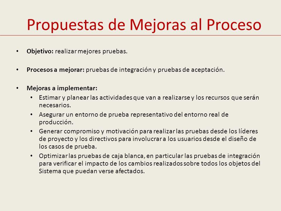 Propuestas de Mejoras al Proceso Objetivo: realizar mejores pruebas. Procesos a mejorar: pruebas de integración y pruebas de aceptación. Mejoras a imp
