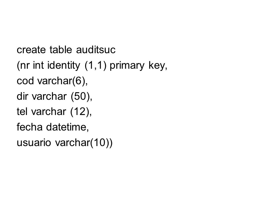 create table auditsuc (nr int identity (1,1) primary key, cod varchar(6), dir varchar (50), tel varchar (12), fecha datetime, usuario varchar(10))