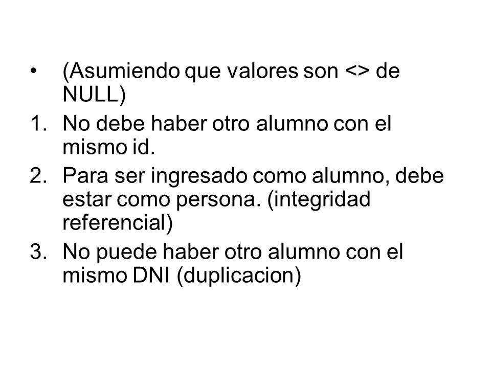 (Asumiendo que valores son <> de NULL) 1.No debe haber otro alumno con el mismo id. 2.Para ser ingresado como alumno, debe estar como persona. (integr