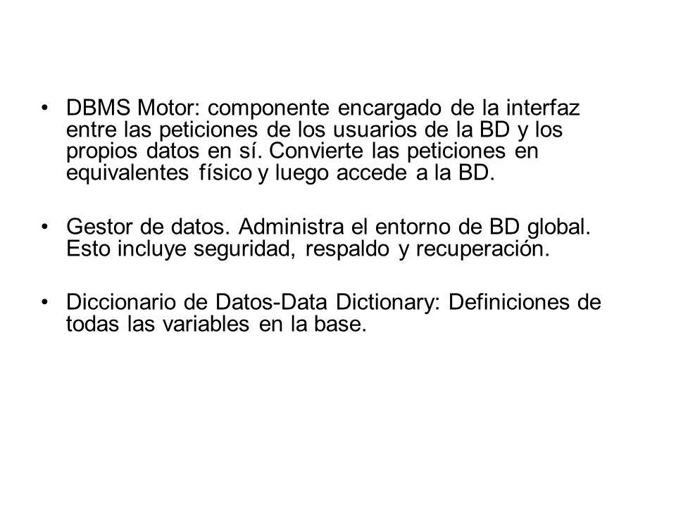 DBMS Motor: componente encargado de la interfaz entre las peticiones de los usuarios de la BD y los propios datos en sí.