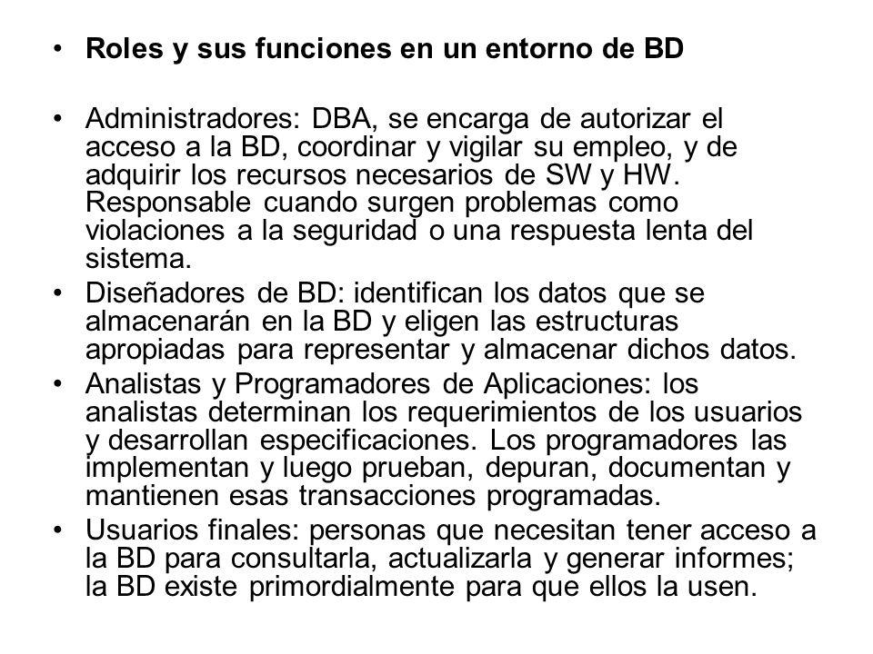 Roles y sus funciones en un entorno de BD Administradores: DBA, se encarga de autorizar el acceso a la BD, coordinar y vigilar su empleo, y de adquirir los recursos necesarios de SW y HW.