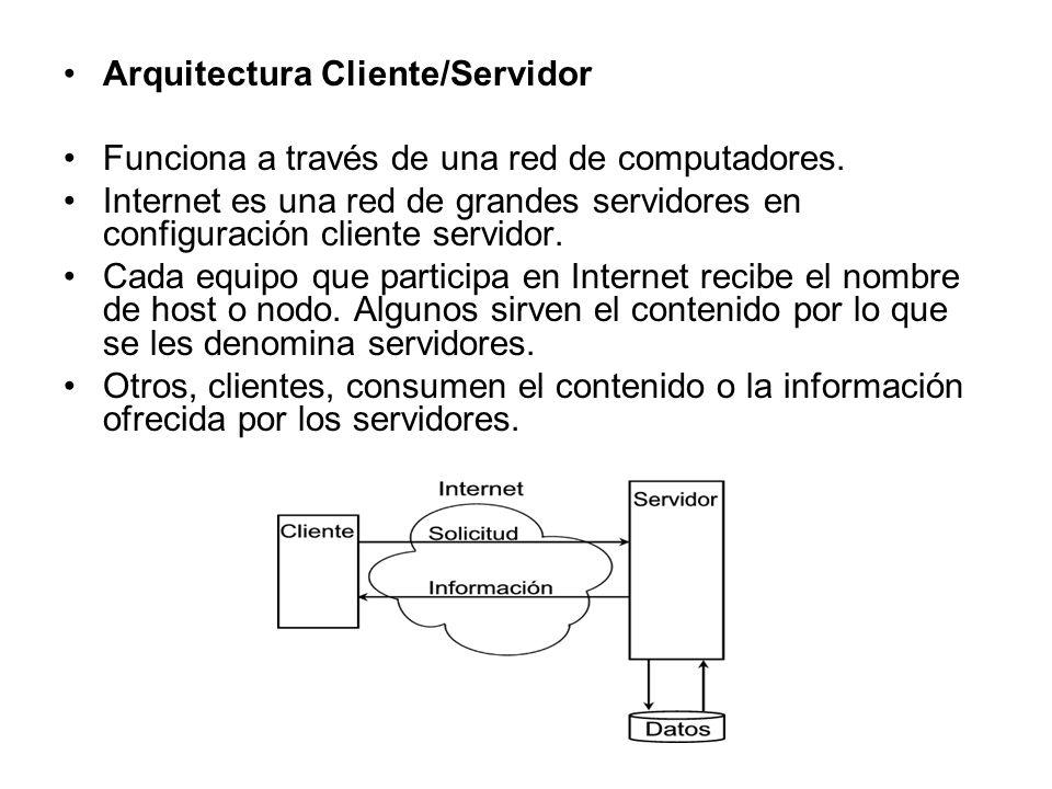 Arquitectura Cliente/Servidor Funciona a través de una red de computadores.
