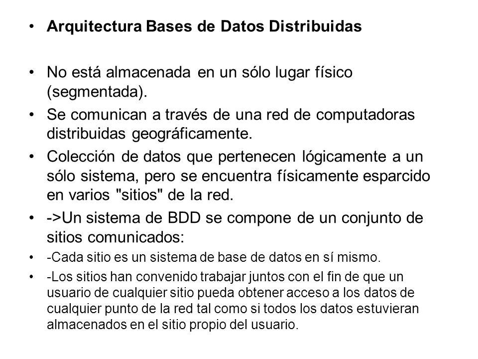 Arquitectura Bases de Datos Distribuidas No está almacenada en un sólo lugar físico (segmentada).