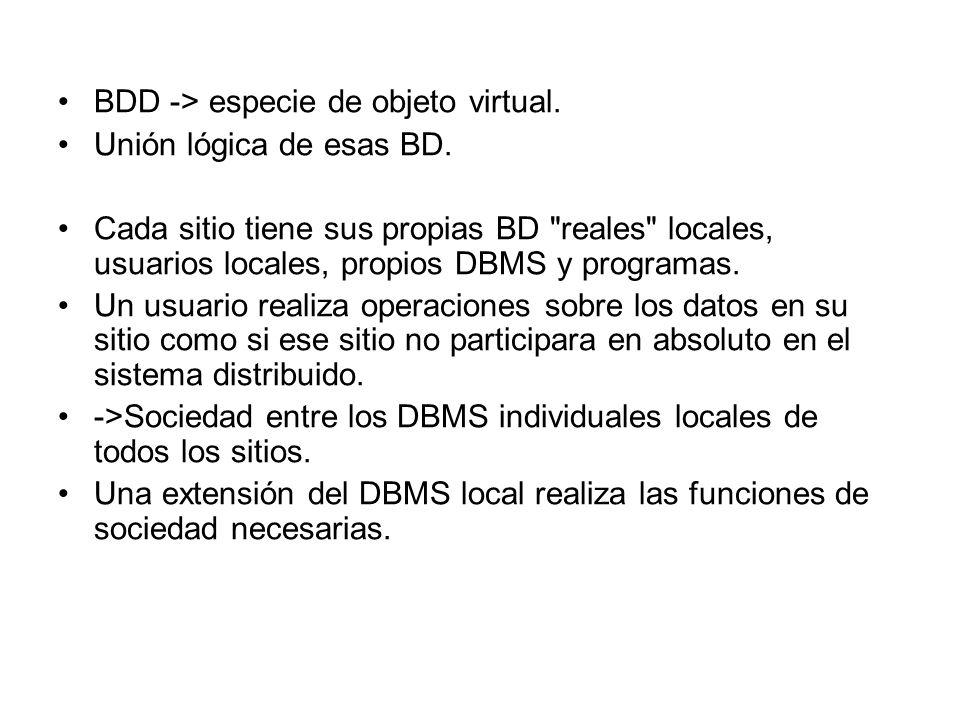 BDD -> especie de objeto virtual.Unión lógica de esas BD.