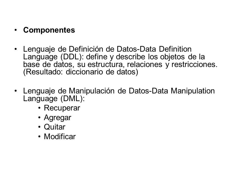 Componentes Lenguaje de Definición de Datos-Data Definition Language (DDL): define y describe los objetos de la base de datos, su estructura, relaciones y restricciones.