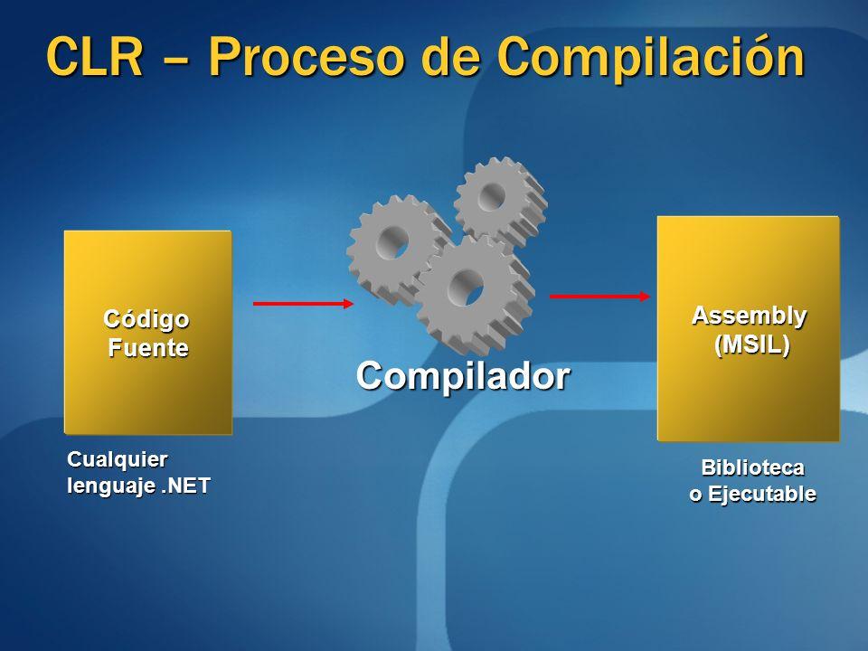 Código Fuente Cualquier lenguaje.NET Compilador Assembly (MSIL) (MSIL) Biblioteca o Ejecutable CLR – Proceso de Compilación