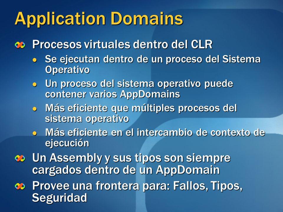 Application Domains Procesos virtuales dentro del CLR Se ejecutan dentro de un proceso del Sistema Operativo Se ejecutan dentro de un proceso del Sist