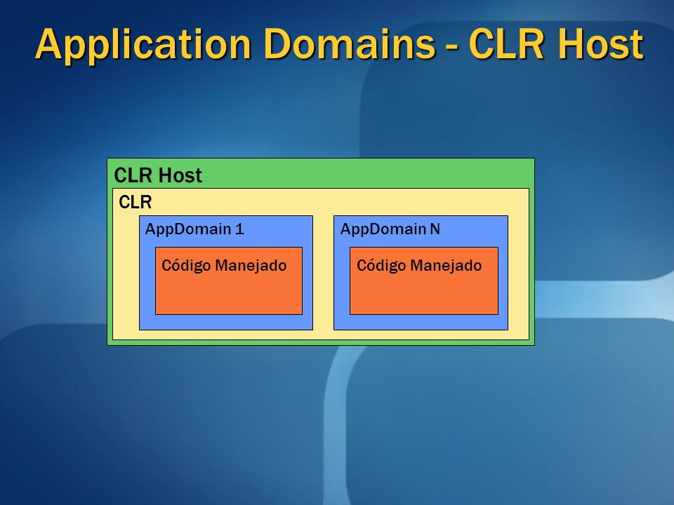 Application Domains - CLR Host Código Manejado CLR CLR Host AppDomain 1 Código Manejado AppDomain N