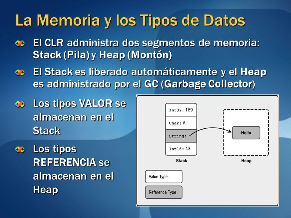 La Memoria y los Tipos de Datos El CLR administra dos segmentos de memoria: Stack (Pila) y Heap (Montón) El Stack es liberado automáticamente y el Hea