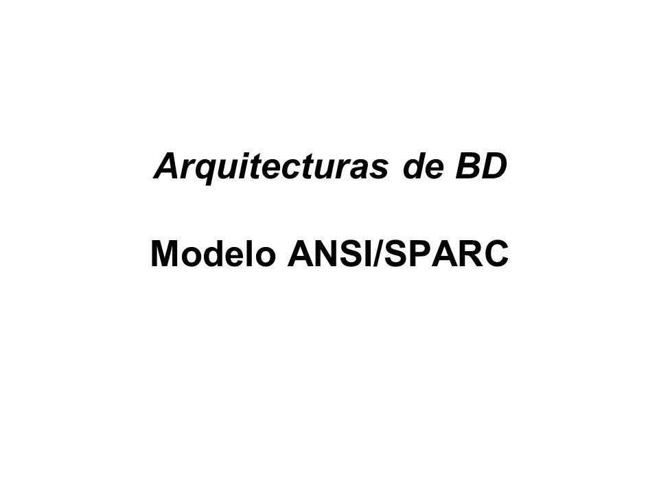 Arquitecturas de BD Modelo ANSI/SPARC