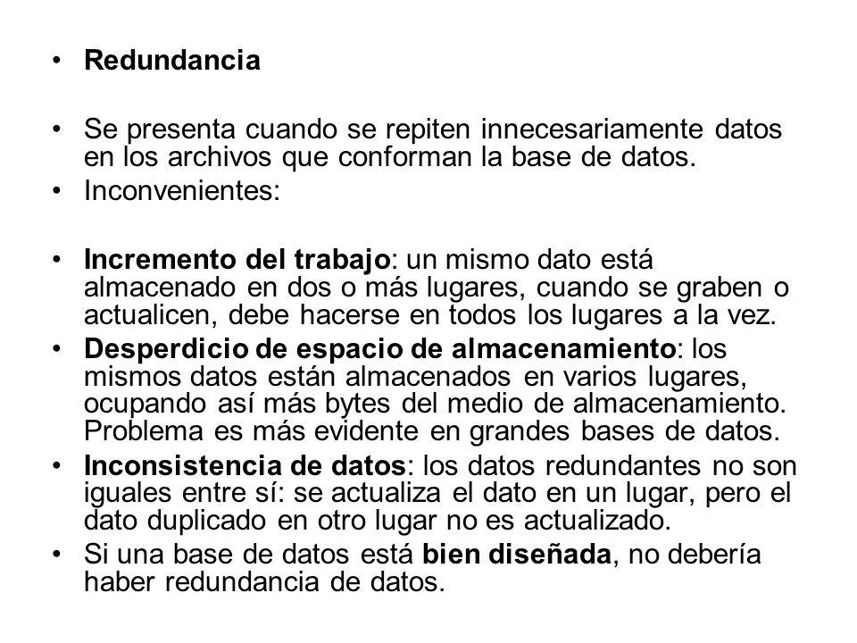 Redundancia Se presenta cuando se repiten innecesariamente datos en los archivos que conforman la base de datos. Inconvenientes: Incremento del trabaj