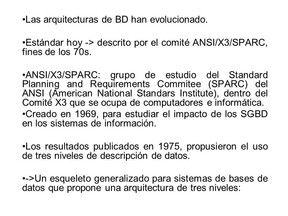 Las arquitecturas de BD han evolucionado. Estándar hoy -> descrito por el comité ANSI/X3/SPARC, fines de los 70s. ANSI/X3/SPARC: grupo de estudio del