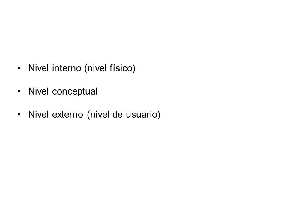 Nivel interno (nivel físico) Nivel conceptual Nivel externo (nivel de usuario)