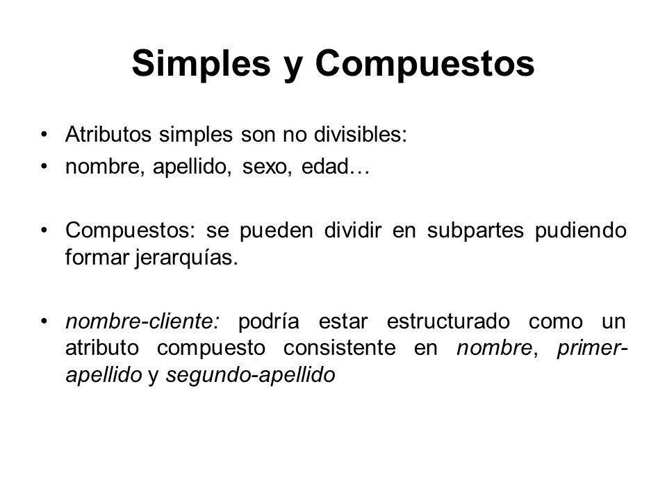 Simples y Compuestos Atributos simples son no divisibles: nombre, apellido, sexo, edad… Compuestos: se pueden dividir en subpartes pudiendo formar jer