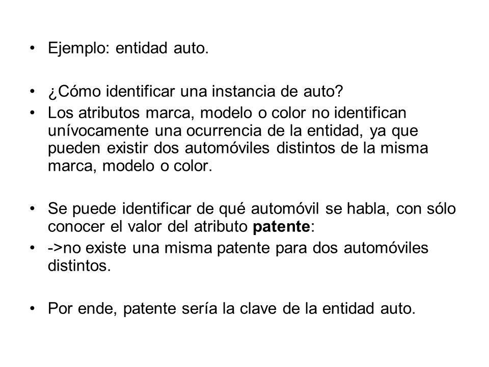 Ejemplo: entidad auto. ¿Cómo identificar una instancia de auto? Los atributos marca, modelo o color no identifican unívocamente una ocurrencia de la e