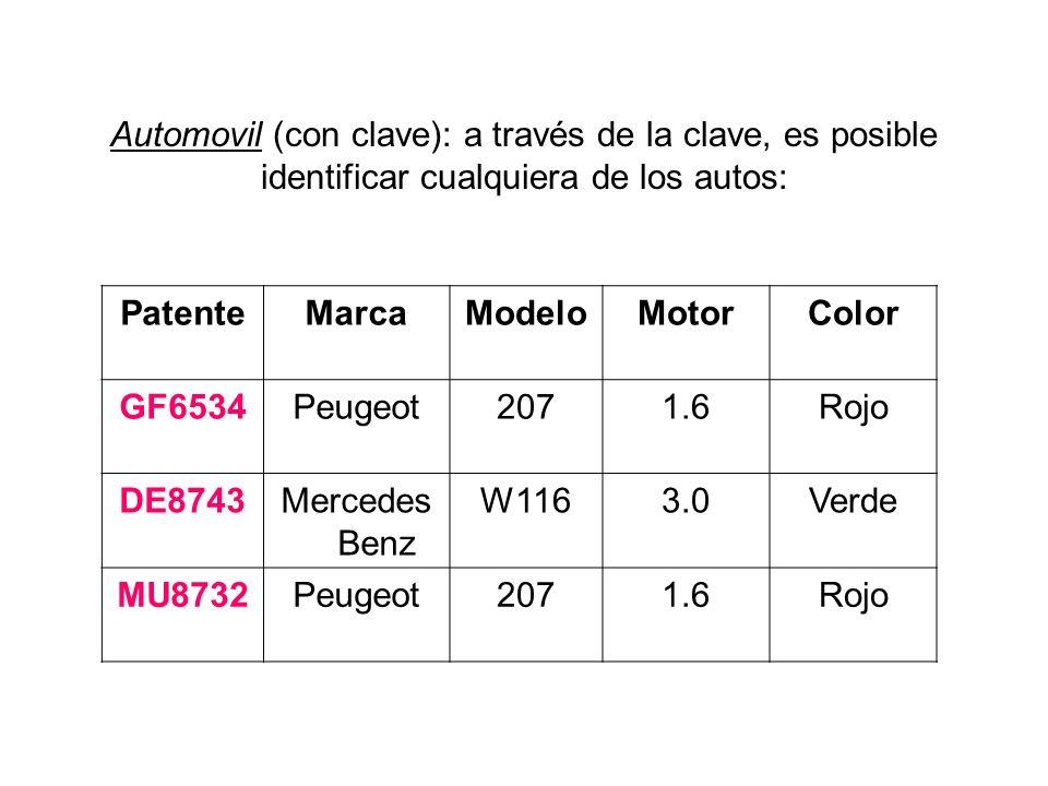 Automovil (con clave): a través de la clave, es posible identificar cualquiera de los autos: PatenteMarcaModeloMotorColor GF6534Peugeot2071.6Rojo DE87