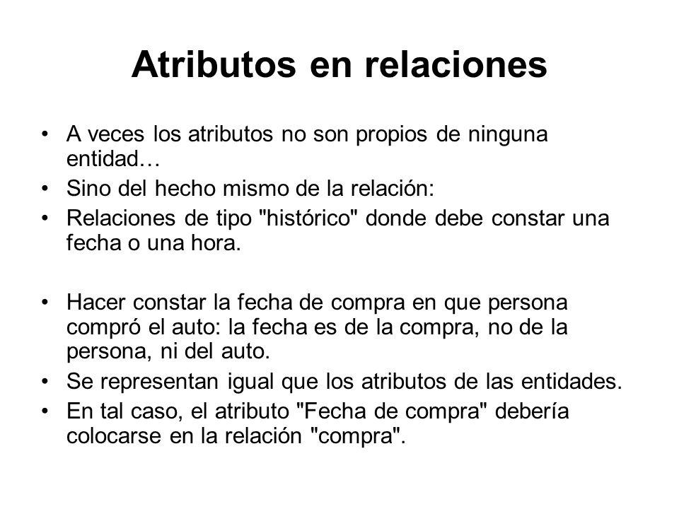 Atributos en relaciones A veces los atributos no son propios de ninguna entidad… Sino del hecho mismo de la relación: Relaciones de tipo