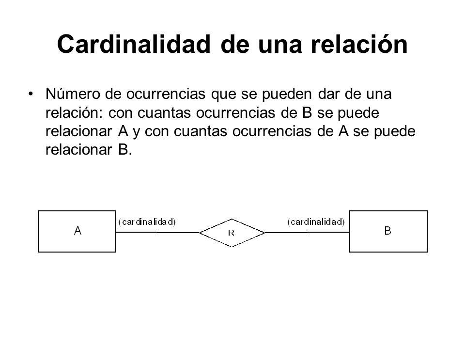 Cardinalidad de una relación Número de ocurrencias que se pueden dar de una relación: con cuantas ocurrencias de B se puede relacionar A y con cuantas