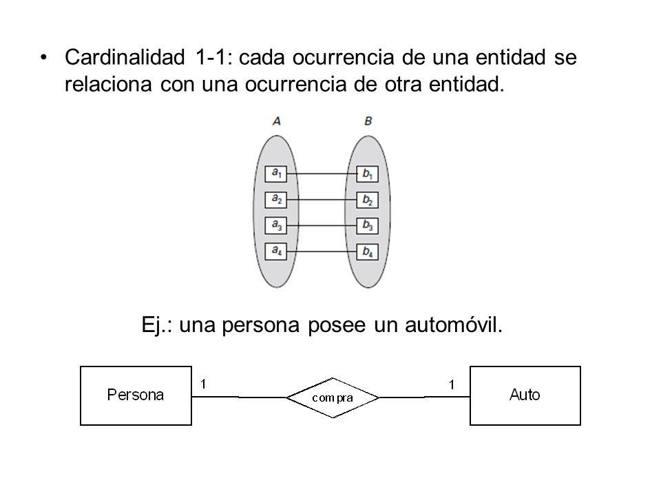 Cardinalidad 1-1: cada ocurrencia de una entidad se relaciona con una ocurrencia de otra entidad. Ej.: una persona posee un automóvil.
