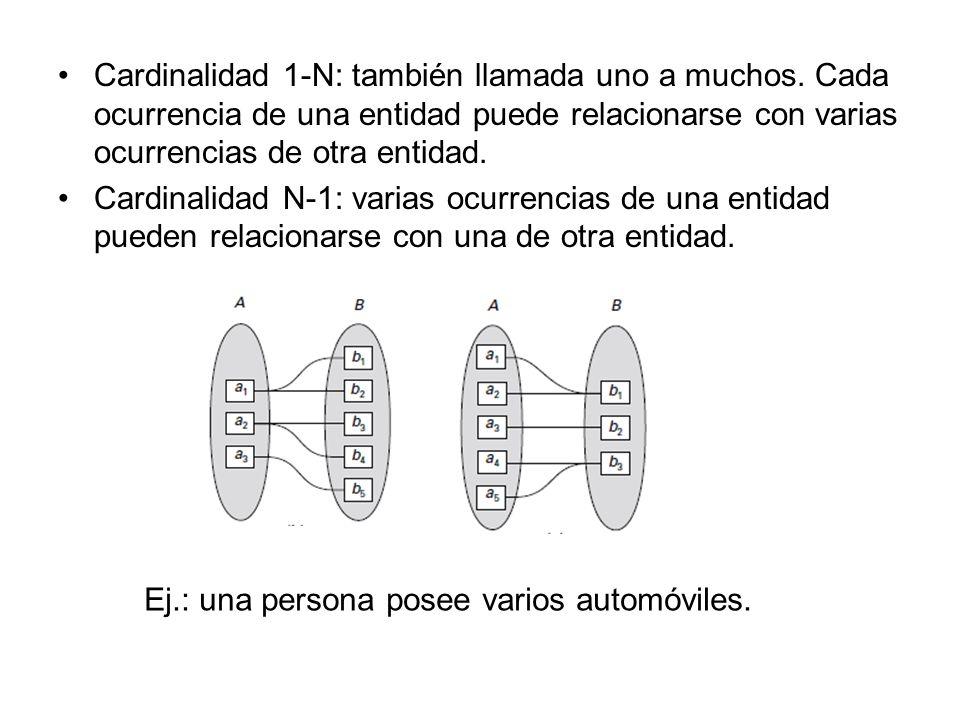 Cardinalidad 1-N: también llamada uno a muchos. Cada ocurrencia de una entidad puede relacionarse con varias ocurrencias de otra entidad. Cardinalidad