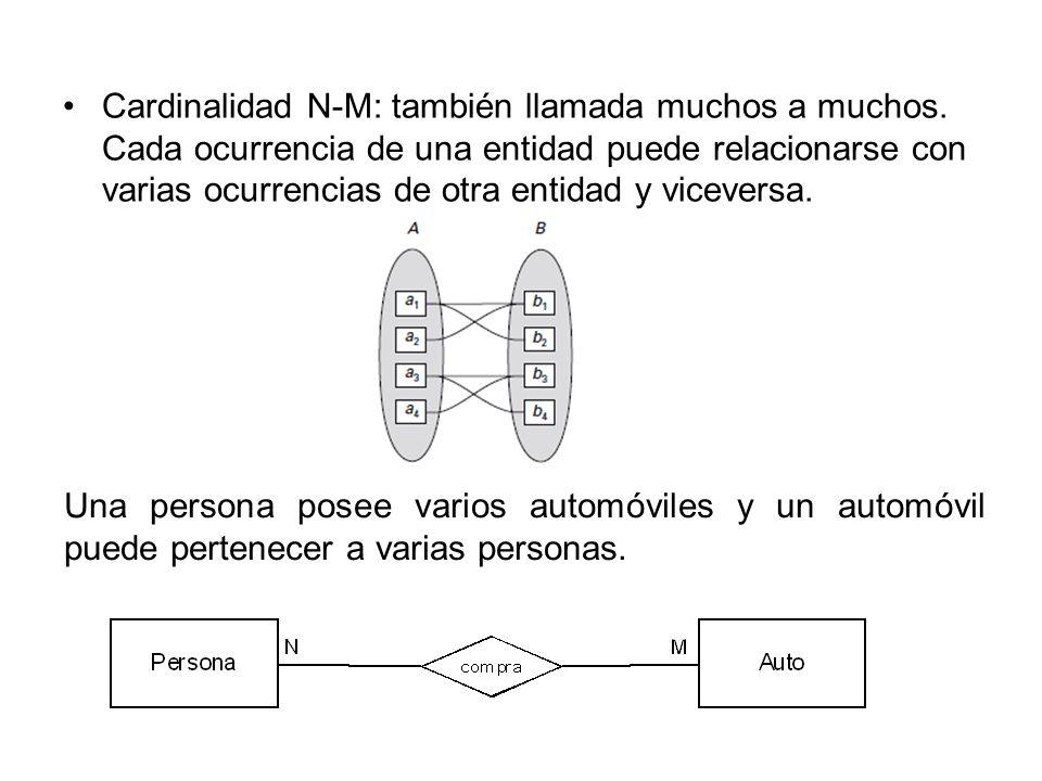 Cardinalidad N-M: también llamada muchos a muchos. Cada ocurrencia de una entidad puede relacionarse con varias ocurrencias de otra entidad y vicevers