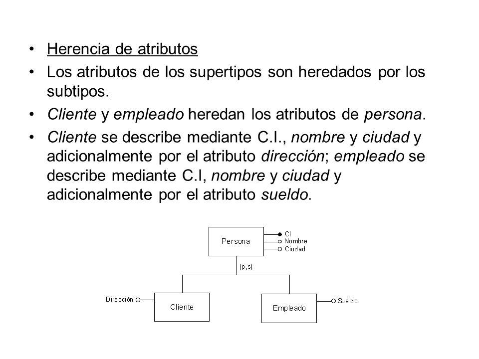 Herencia de atributos Los atributos de los supertipos son heredados por los subtipos. Cliente y empleado heredan los atributos de persona. Cliente se