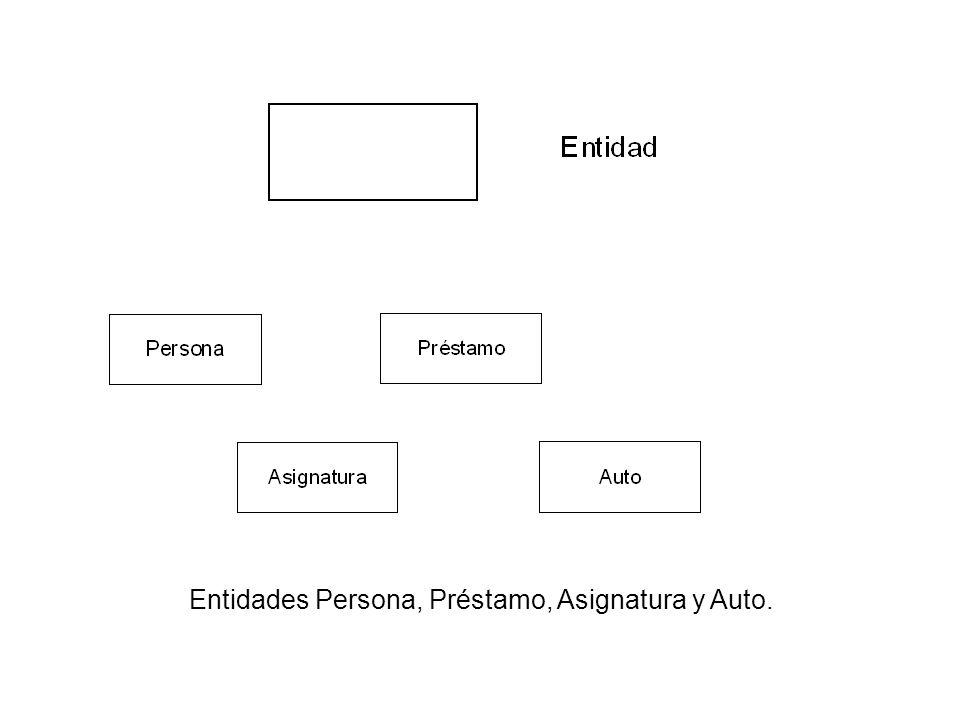 Entidades Persona, Préstamo, Asignatura y Auto.