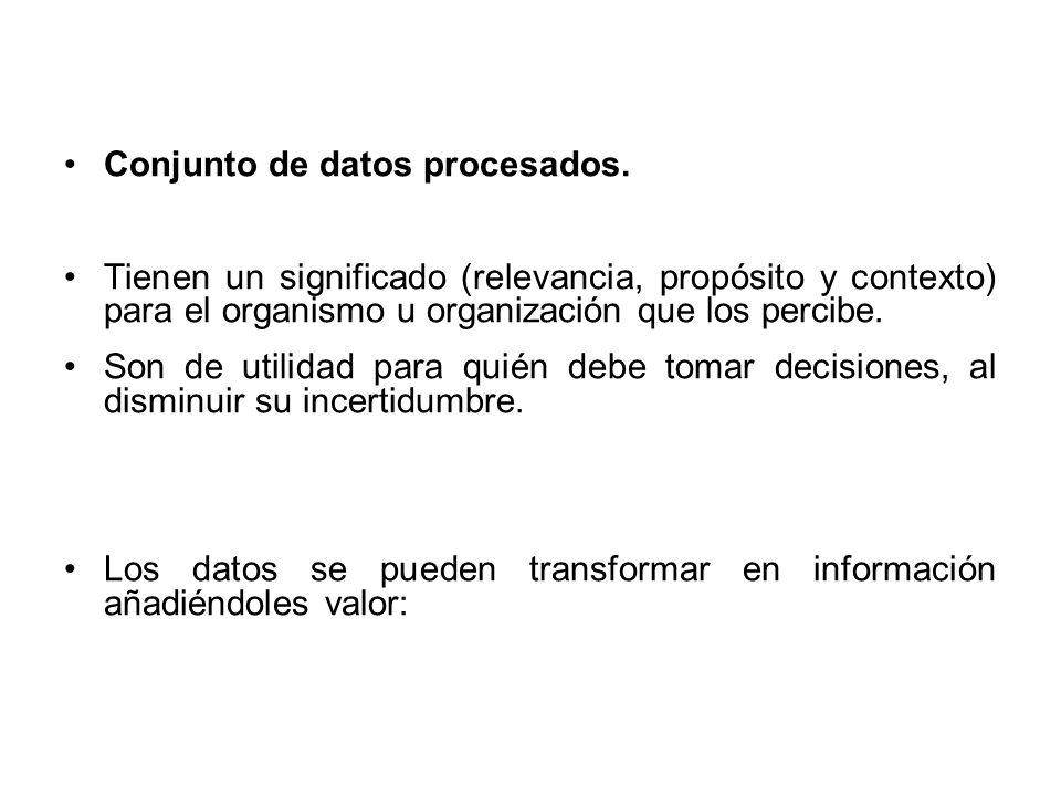 Conjunto de datos procesados.