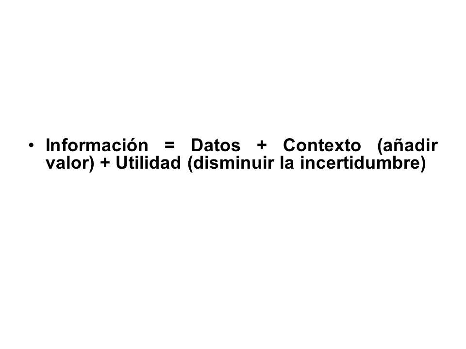 Información = Datos + Contexto (añadir valor) + Utilidad (disminuir la incertidumbre)