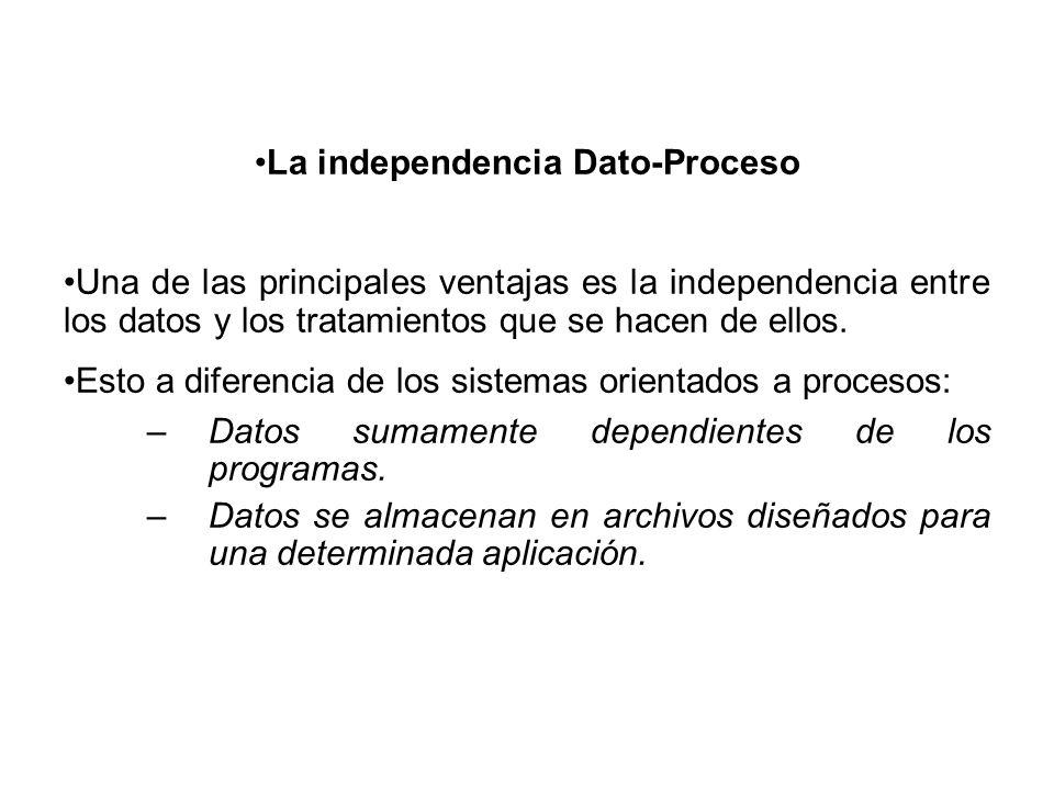 La independencia Dato-Proceso Una de las principales ventajas es la independencia entre los datos y los tratamientos que se hacen de ellos.