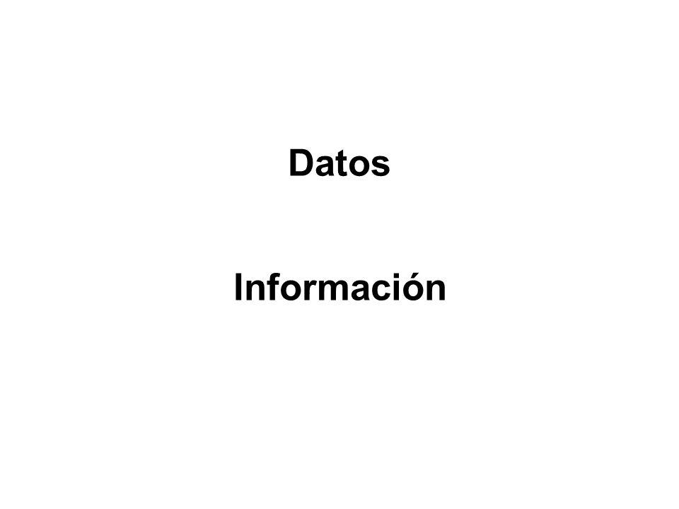Datos Información