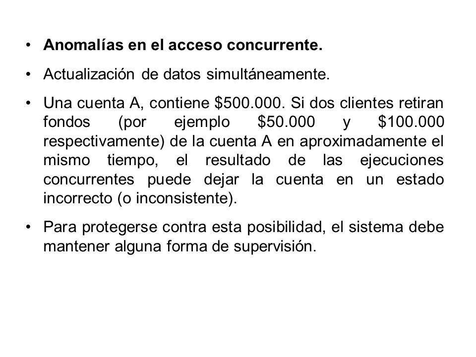 Anomalías en el acceso concurrente. Actualización de datos simultáneamente.