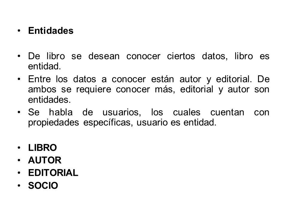 Entidades De libro se desean conocer ciertos datos, libro es entidad. Entre los datos a conocer están autor y editorial. De ambos se requiere conocer