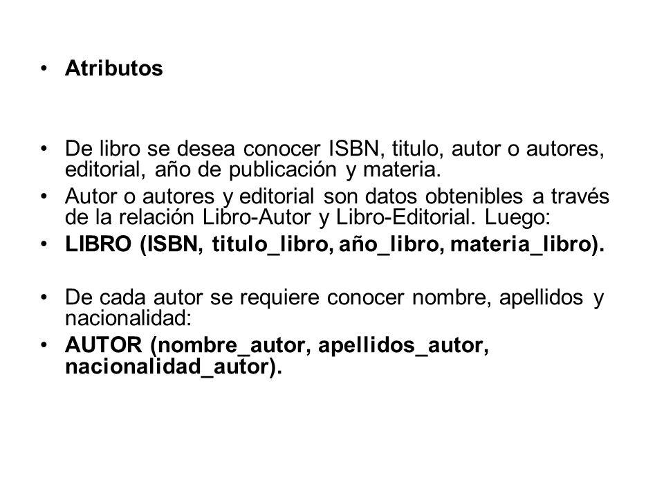 Atributos De libro se desea conocer ISBN, titulo, autor o autores, editorial, año de publicación y materia. Autor o autores y editorial son datos obte