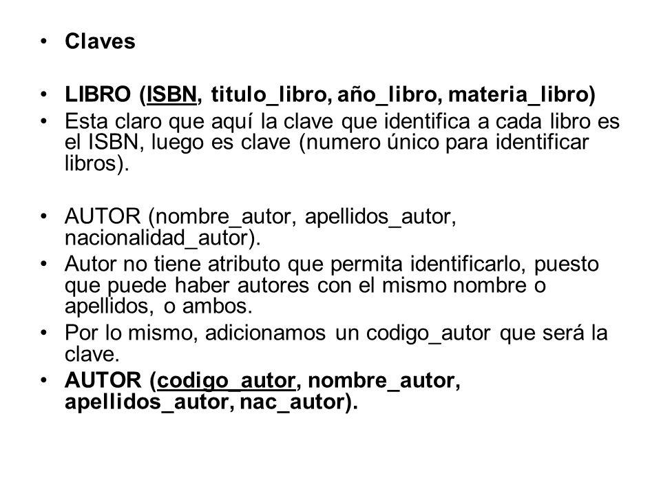 Claves LIBRO (ISBN, titulo_libro, año_libro, materia_libro) Esta claro que aquí la clave que identifica a cada libro es el ISBN, luego es clave (numer