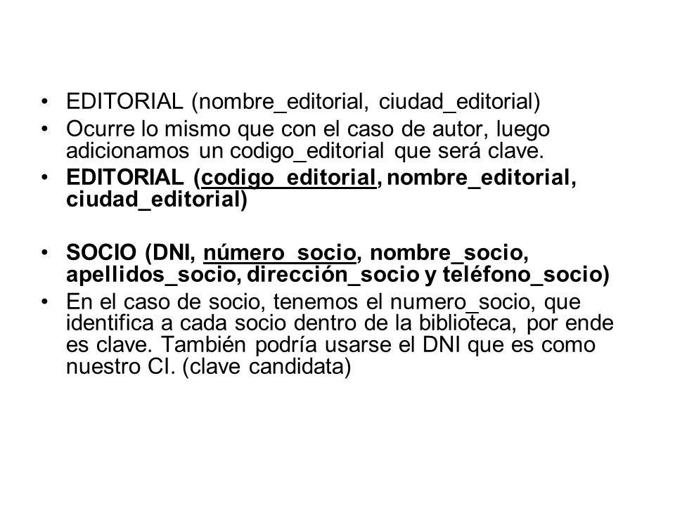 EDITORIAL (nombre_editorial, ciudad_editorial) Ocurre lo mismo que con el caso de autor, luego adicionamos un codigo_editorial que será clave. EDITORI