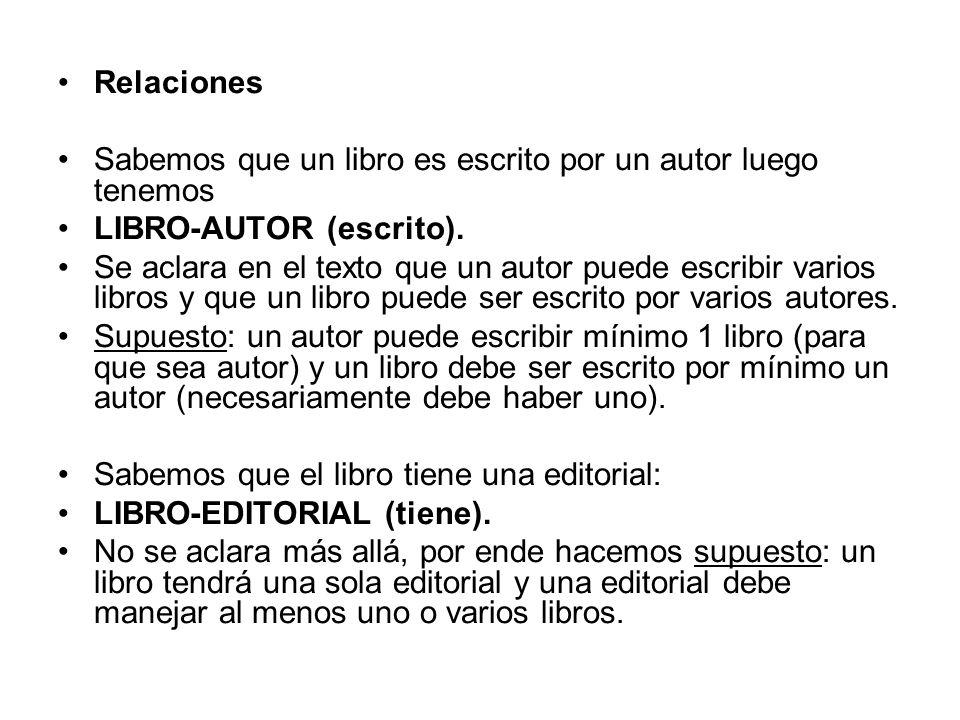 Relaciones Sabemos que un libro es escrito por un autor luego tenemos LIBRO-AUTOR (escrito). Se aclara en el texto que un autor puede escribir varios
