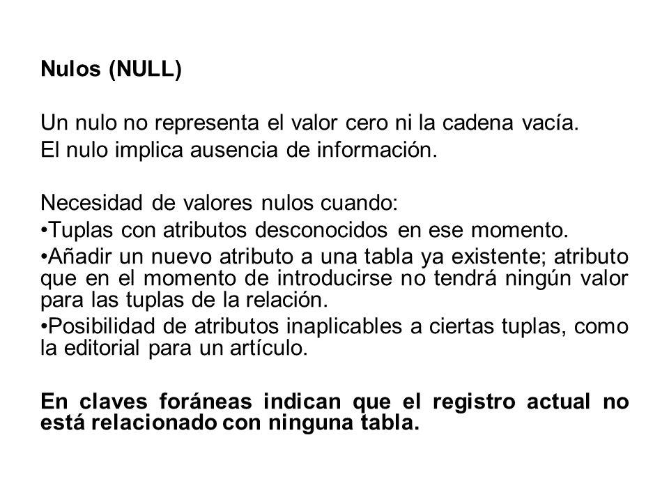 Nulos (NULL) Un nulo no representa el valor cero ni la cadena vacía. El nulo implica ausencia de información. Necesidad de valores nulos cuando: Tupla