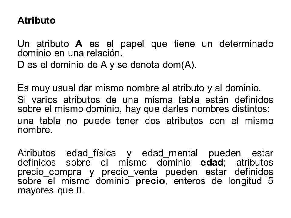 Atributo Un atributo A es el papel que tiene un determinado dominio en una relación. D es el dominio de A y se denota dom(A). Es muy usual dar mismo n